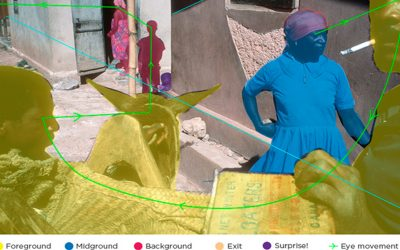 ترکیب بندی و شناخت عناصر تصویر